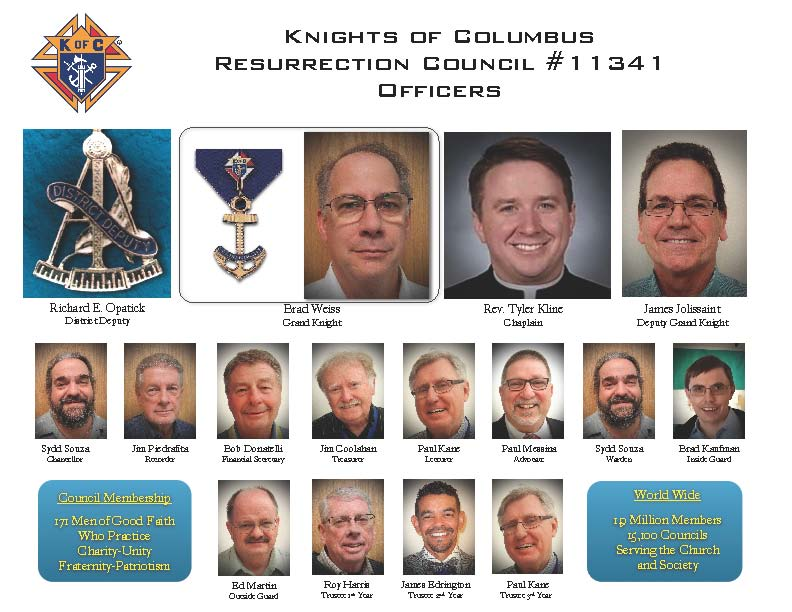 Resurrection Council 11341 Officers for 2020-2021